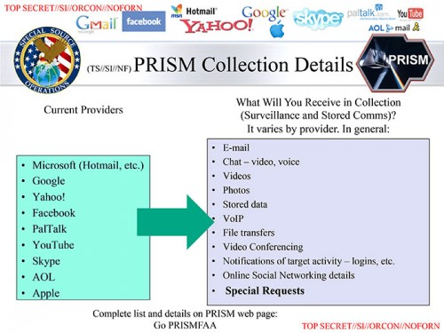 Finding Common Ground on NSA Surveillance